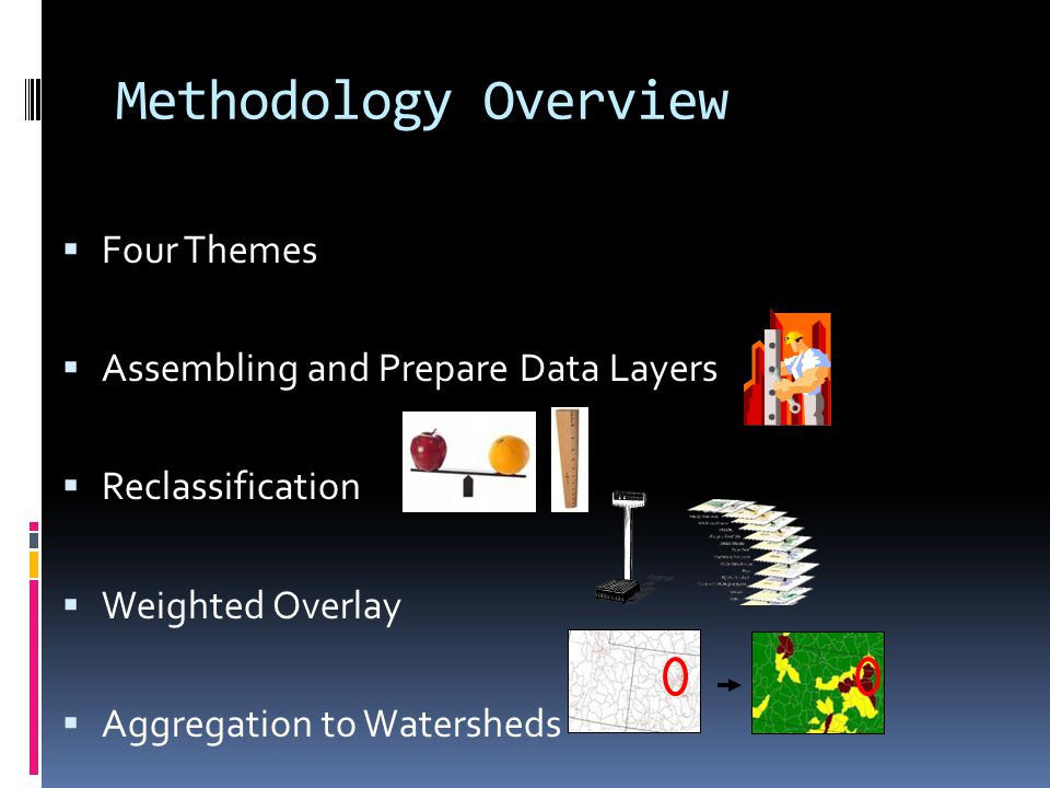 Methodology Overview  Four Themes  Assembling and Prepare Data Layers  Reclassification  Weighted Overlay  Aggregation to Watersheds