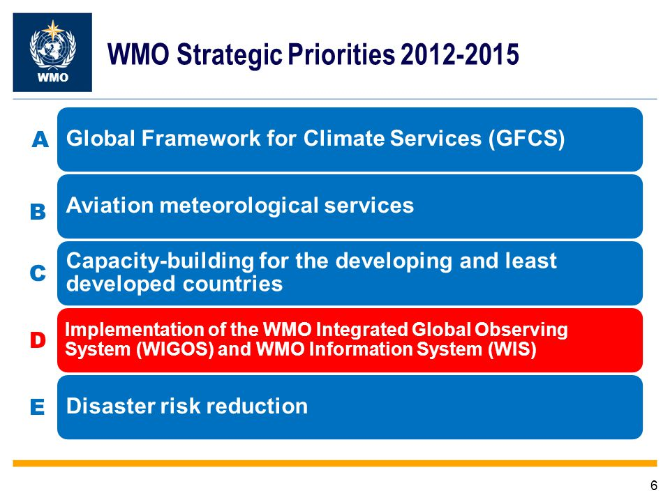 7 WMO WIS Implementation planning WIS is a WMO-wide system with participation of all Members and with interfaces to external bodies.