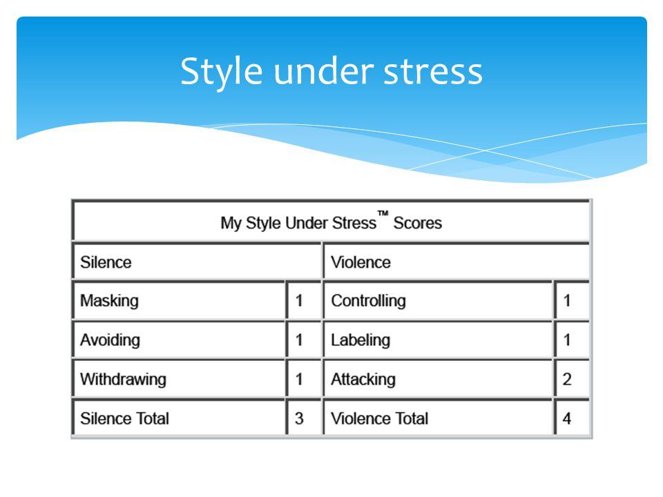 Style under stress