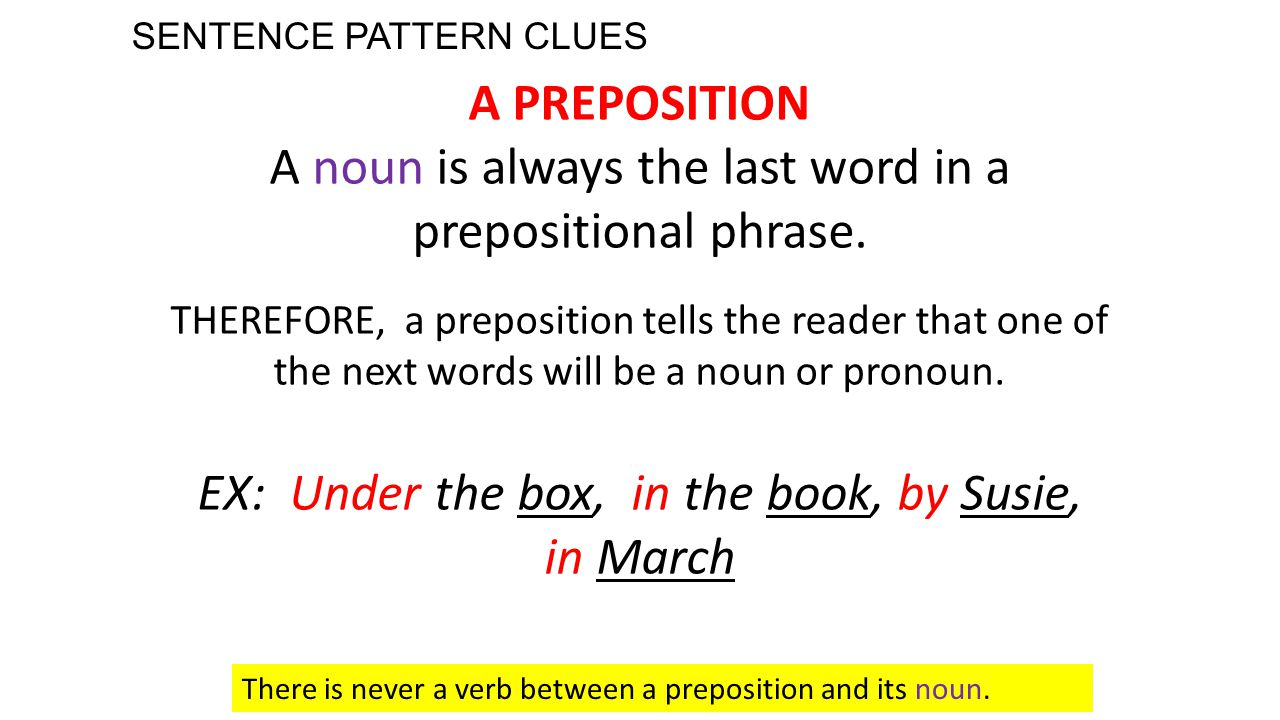 SENTENCE PATTERN CLUES A PREPOSITION A noun is always the last word in a prepositional phrase.
