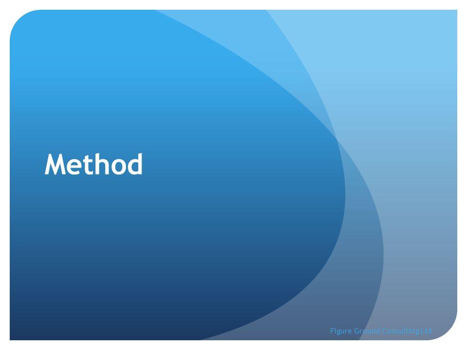 Method Figure Ground Consulting Ltd