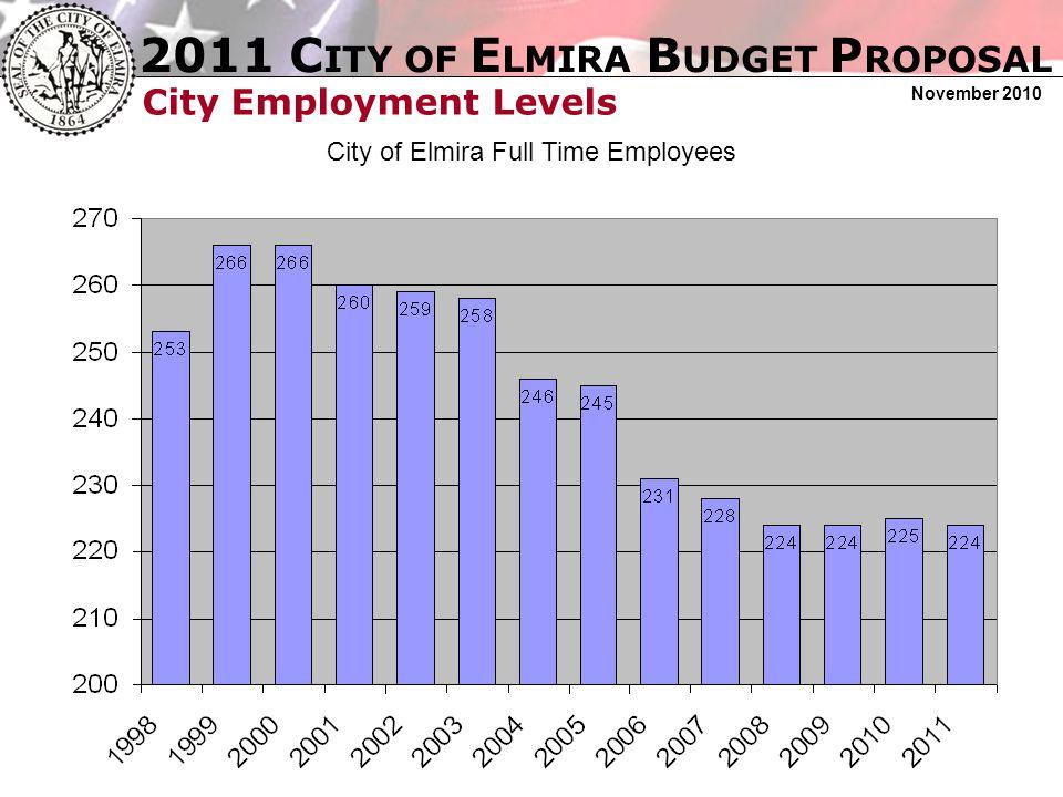 2011 C ITY OF E LMIRA B UDGET P ROPOSAL November 2010 2011 Proposed Revenues