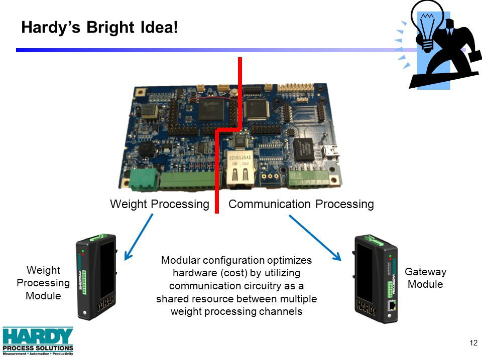 12 Weight ProcessingCommunication Processing Hardy's Bright Idea! Modular configuration optimizes hardware (cost) by utilizing communication circuitry