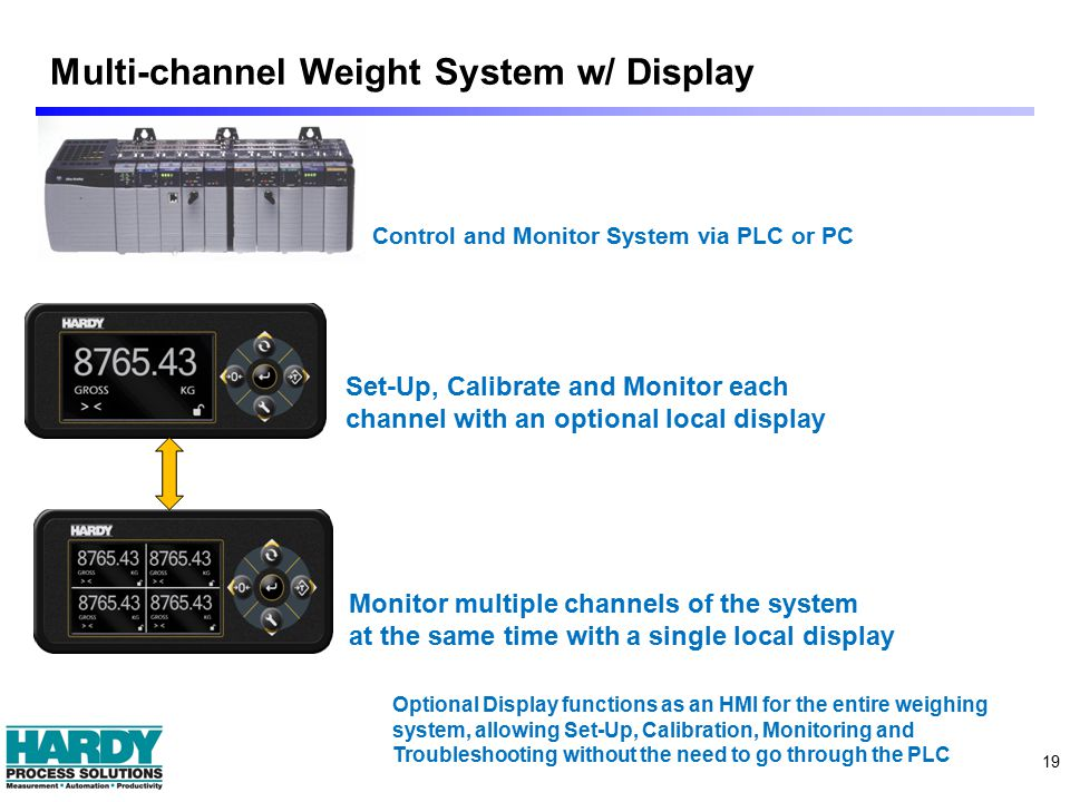 19 Multi-channel Weight System w/ Display Control and Monitor System via PLC or PC Set-Up, Calibrate and Monitor each channel with an optional local display Monitor multiple channels of the system at the same time with a single local display Optional Display functions as an HMI for the entire weighing system, allowing Set-Up, Calibration, Monitoring and Troubleshooting without the need to go through the PLC