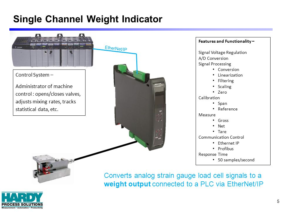 5 Single Channel Weight Indicator Features and Functionality – Signal Voltage Regulation A/D Conversion Signal Processing Conversion Linearization Fil