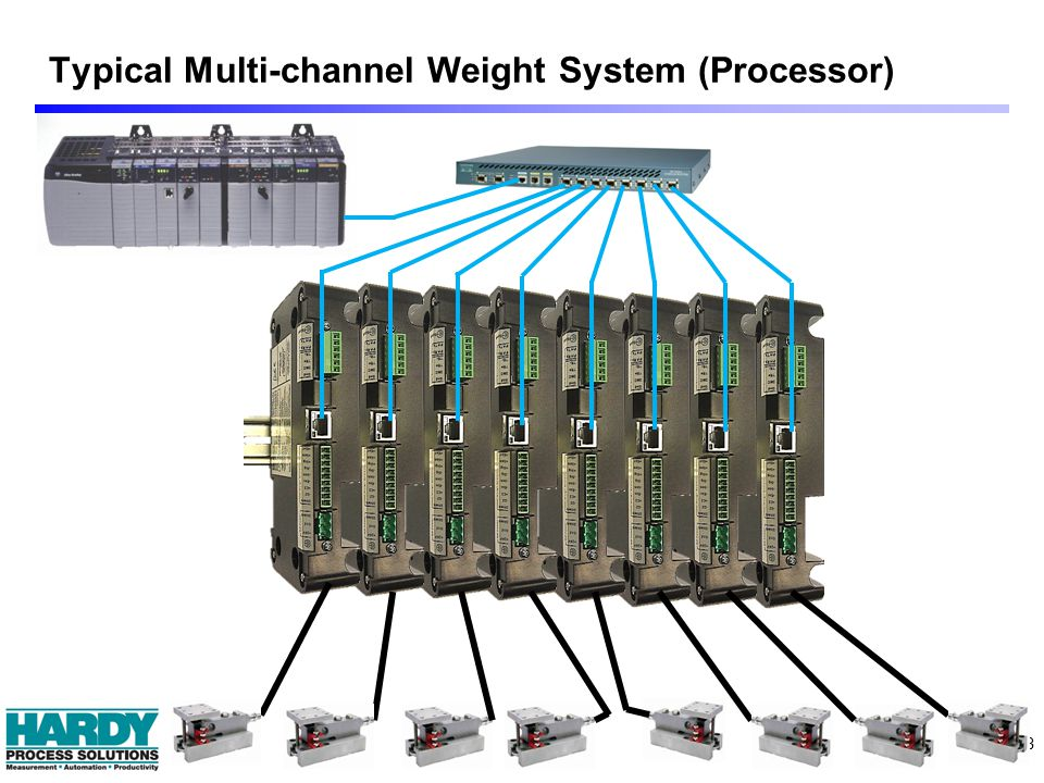 8 Typical Multi-channel Weight System (Processor)