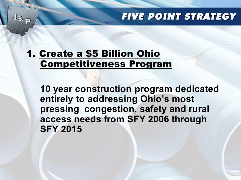 1. Create a $5 Billion Ohio Competitiveness Program 10 year construction program dedicated entirely to addressing Ohio's most pressing congestion, saf