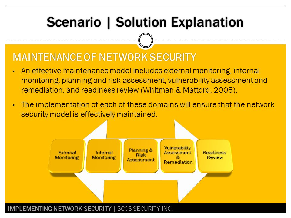 Scenario | Solution Explanation MAINTENANCE OF NETWORK SECURITYMAINTENANCE OF NETWORK SECURITY  An effective maintenance model includes external monitoring, internal monitoring, planning and risk assessment, vulnerability assessment and remediation, and readiness review (Whitman & Mattord, 2005).