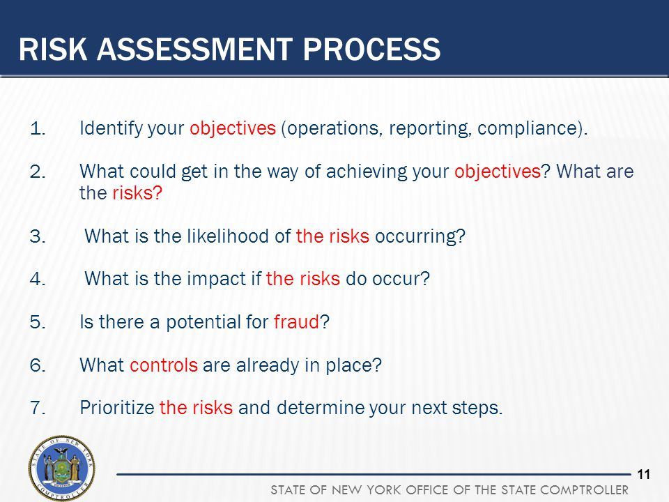 STATE OF NEW YORK OFFICE OF THE STATE COMPTROLLER 11 1.Identify your objectives (operations, reporting, compliance).