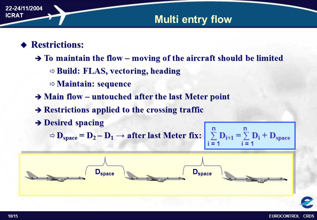 EUROCONTROL CRDS 22-24/11/2004 ICRAT 10/15  Restrictions:  To maintain the flow – moving of the aircraft should be limited  Build: FLAS, vectoring, heading  Maintain: sequence  Main flow – untouched after the last Meter point  Restrictions applied to the crossing traffic  Desired spacing  D space = D 2 – D 1 → after last Meter fix: ∑ D i+1 = ∑ D i + D space i = 1 nn Multi entry flow D space
