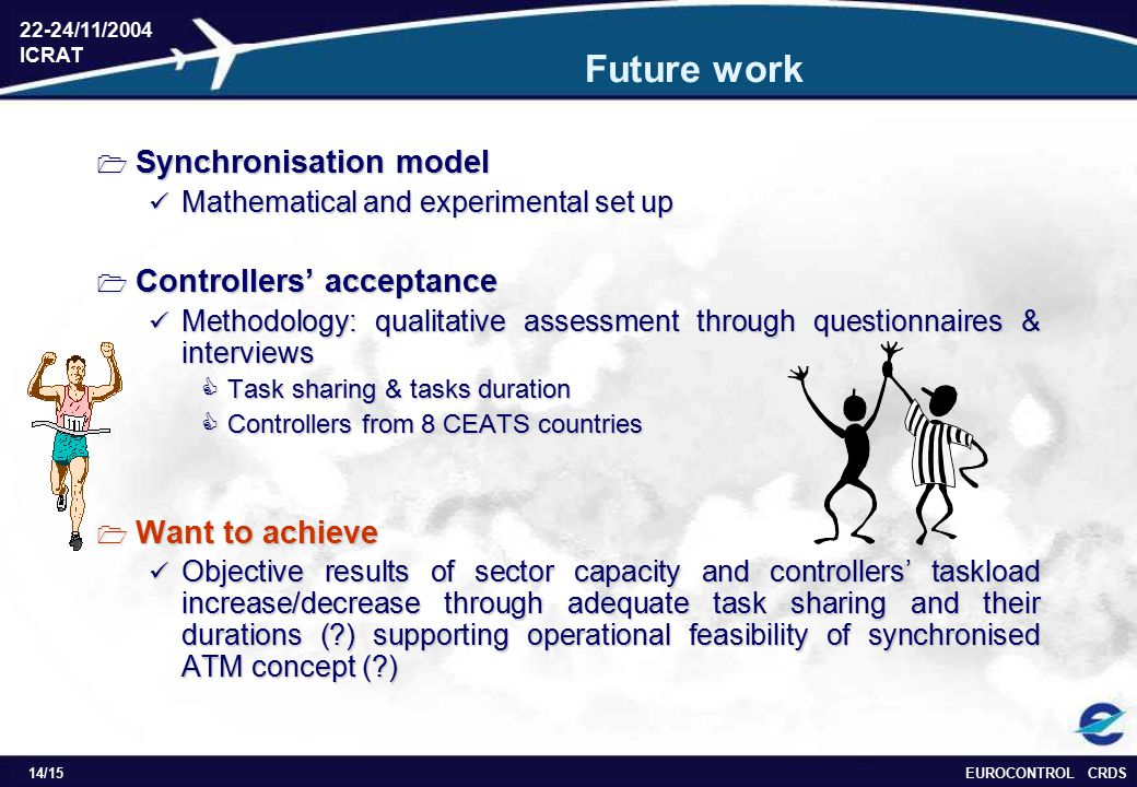 EUROCONTROL CRDS 22-24/11/2004 ICRAT 14/15 Future work  Synchronisation model Mathematical and experimental set up Mathematical and experimental set up  Controllers' acceptance Methodology: qualitative assessment through questionnaires & interviews Methodology: qualitative assessment through questionnaires & interviews  Task sharing & tasks duration  Controllers from 8 CEATS countries  Want to achieve Objective results of sector capacity and controllers' taskload increase/decrease through adequate task sharing and their durations ( ) supporting operational feasibility of synchronised ATM concept ( ) Objective results of sector capacity and controllers' taskload increase/decrease through adequate task sharing and their durations ( ) supporting operational feasibility of synchronised ATM concept ( )