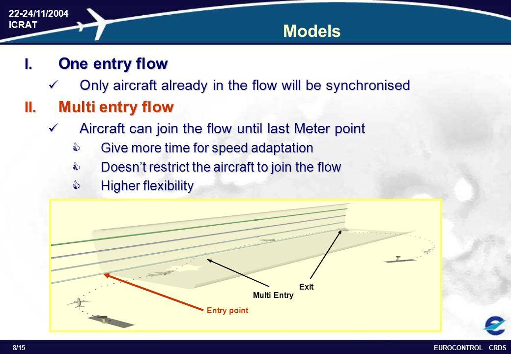 EUROCONTROL CRDS 22-24/11/2004 ICRAT 8/15 Models I.