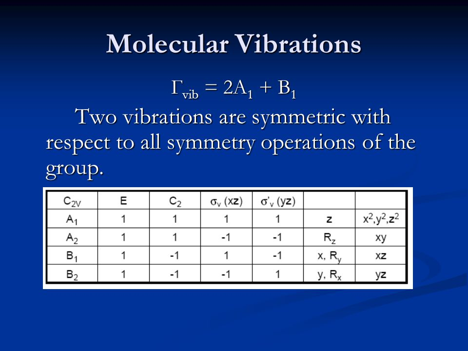Molecular Vibrations Г vib = 2A 1 + B 1 Two vibrations are symmetric with respect to all symmetry operations of the group.
