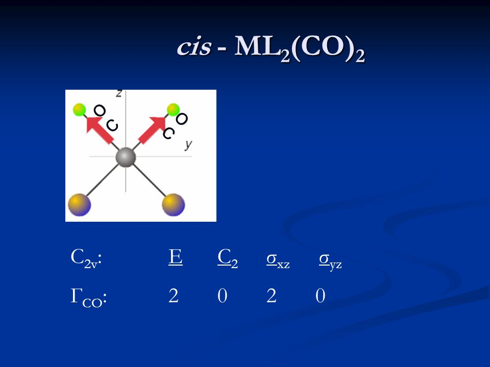 cis - ML 2 (CO) 2 OCOC OCOC C 2v :EC 2 σ xz σ yz Г CO :2020