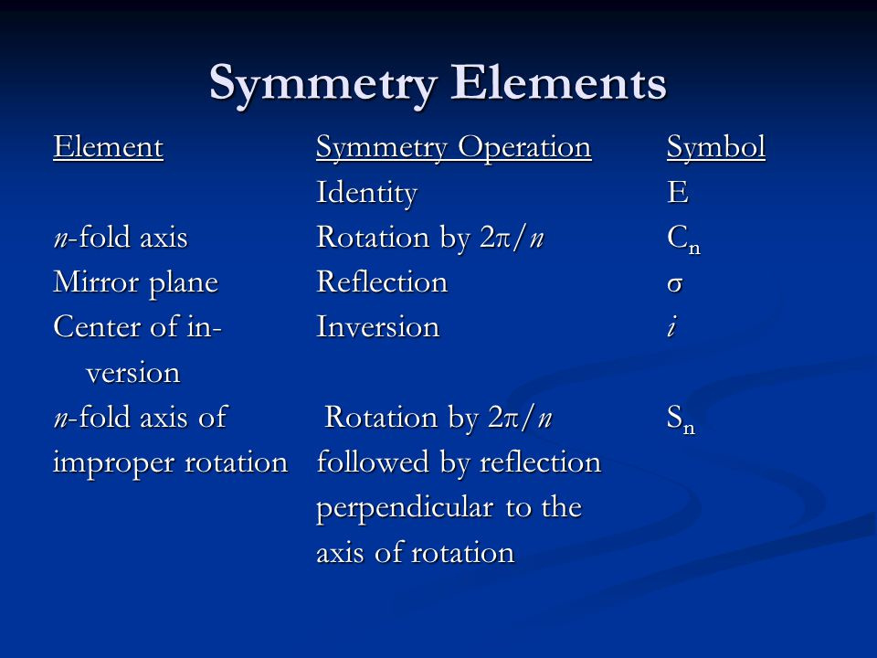 Symmetry Elements ElementSymmetry OperationSymbol IdentityE n-fold axisRotation by 2π/nC n Mirror planeReflectionσ Center of in-Inversioni version n-fold axis of Rotation by 2π/n S n improper rotationfollowed by reflection perpendicular to the axis of rotation