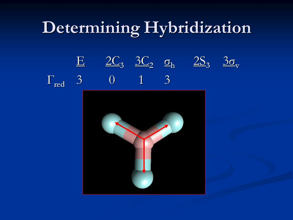 Determining Hybridization E2C 3 3C 2 σ h 2S 3 3σ v Г red 3 0 13