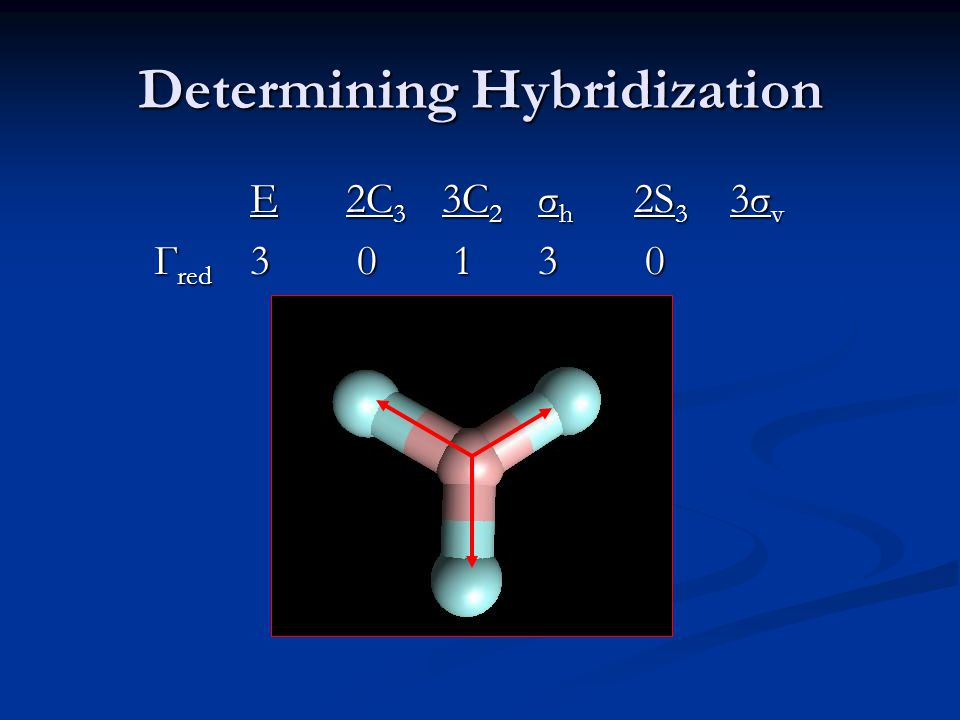 Determining Hybridization E2C 3 3C 2 σ h 2S 3 3σ v Г red 3 0 13 0