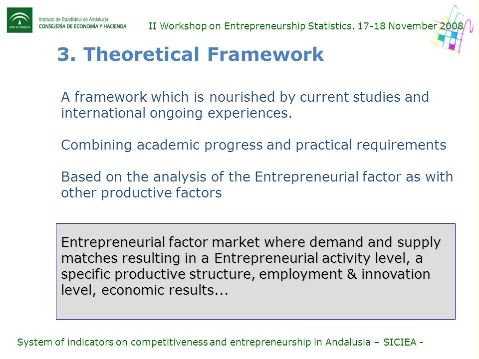 II Workshop on Entrepreneurship Statistics. 17-18 November 2008 3. Theoretical Framework A framework which is nourished by current studies and interna