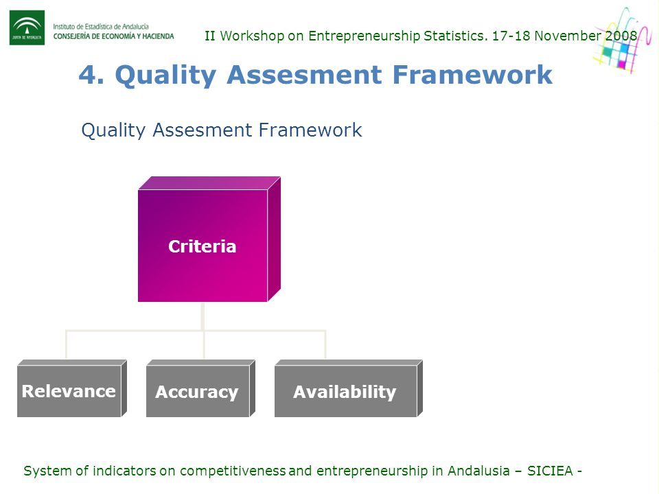 Quality Assesment Framework Criteria RelevanceAccuracyAvailability II Workshop on Entrepreneurship Statistics. 17-18 November 2008 4. Quality Assesmen