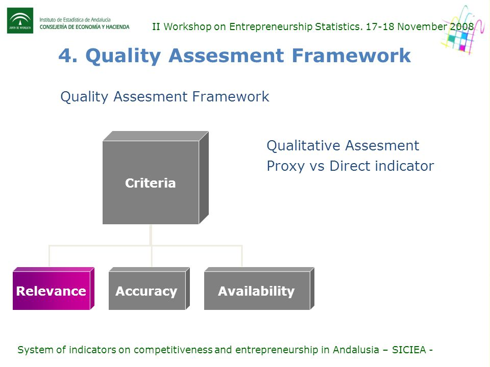 Criteria RelevanceAccuracyAvailability Qualitative Assesment Proxy vs Direct indicator II Workshop on Entrepreneurship Statistics. 17-18 November 2008
