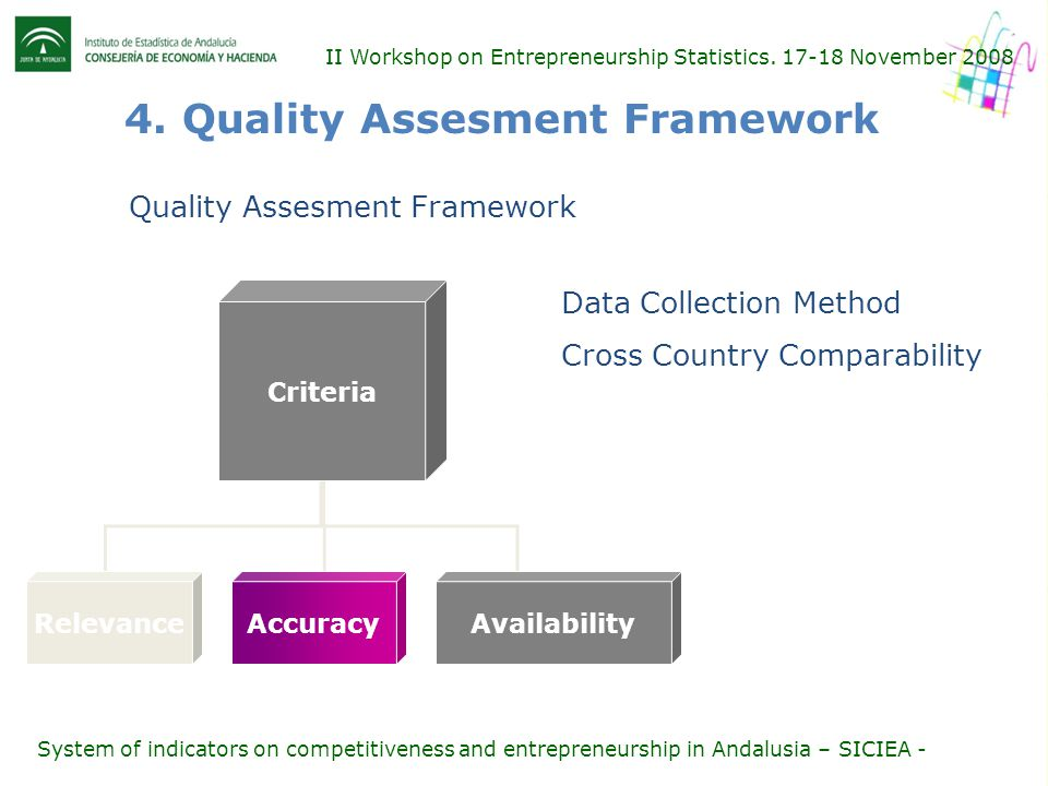 Criteria RelevanceAccuracyAvailability Data Collection Method Cross Country Comparability II Workshop on Entrepreneurship Statistics. 17-18 November 2
