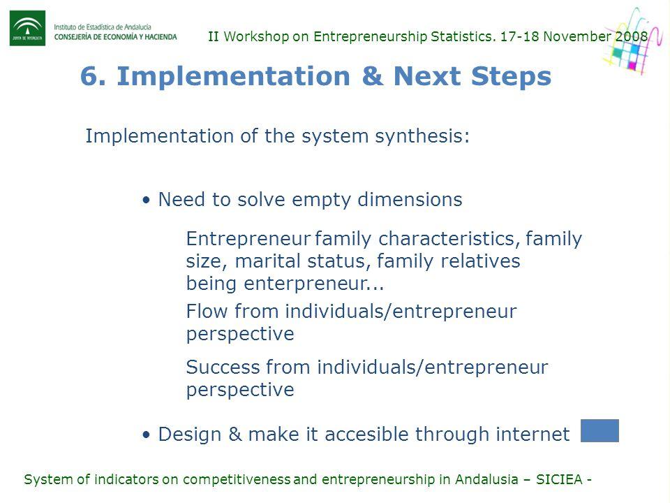 II Workshop on Entrepreneurship Statistics. 17-18 November 2008 6.