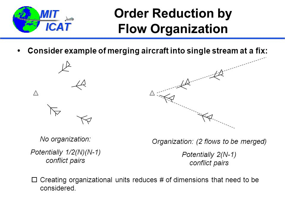 Direction of Future Work  Collaborative Effort with European Researchers  Professor D.