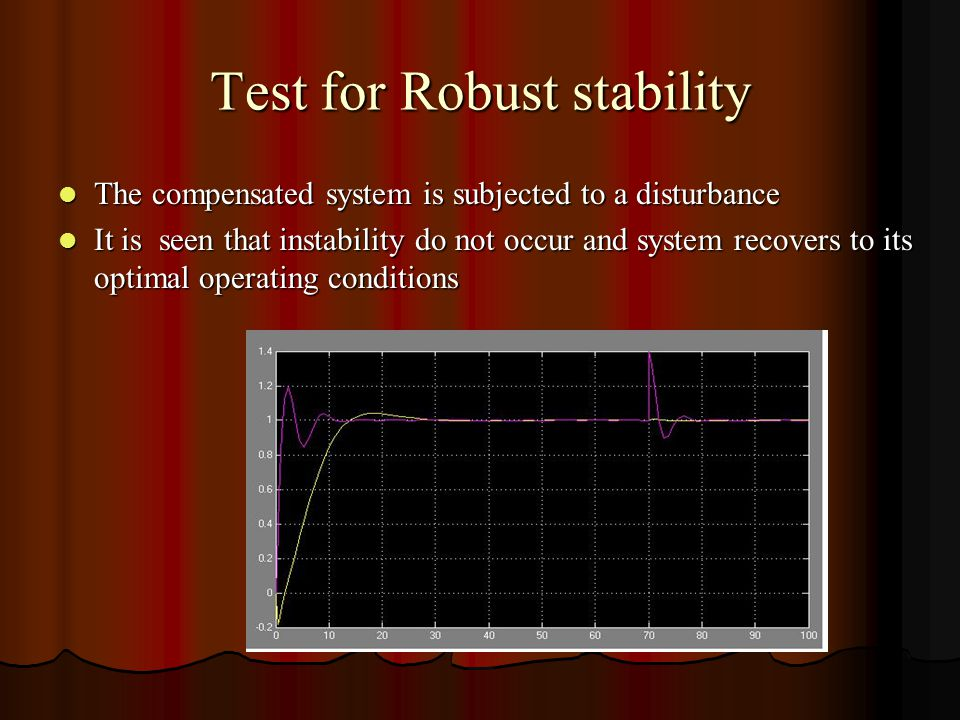 Test for Robust stability The compensated system is subjected to a disturbance The compensated system is subjected to a disturbance It is seen that instability do not occur and system recovers to its optimal operating conditions It is seen that instability do not occur and system recovers to its optimal operating conditions