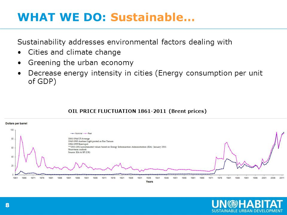 8 WHAT WE DO: Sustainable… Sustainability addresses environmental factors dealing with Cities and climate change Greening the urban economy Decrease energy intensity in cities (Energy consumption per unit of GDP) OIL PRICE FLUCTUATION 1861-2011 (Brent prices)