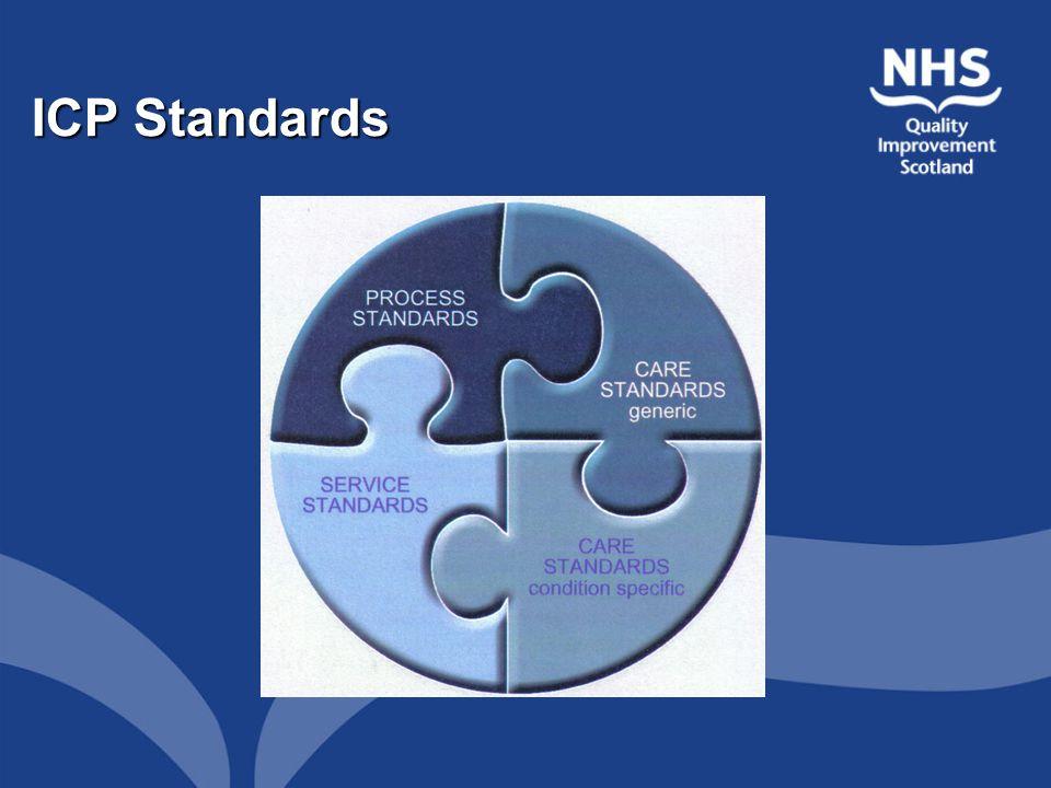 ICP Standards