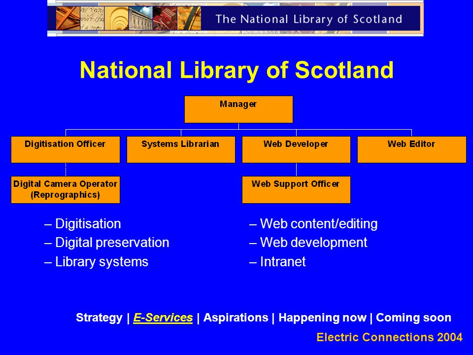 Electric Connections 2004 National Library of Scotland Strategy | E-Services | Aspirations | Happening now | Coming soon – Digitisation – Digital preservation – Library systems – Web content/editing – Web development – Intranet
