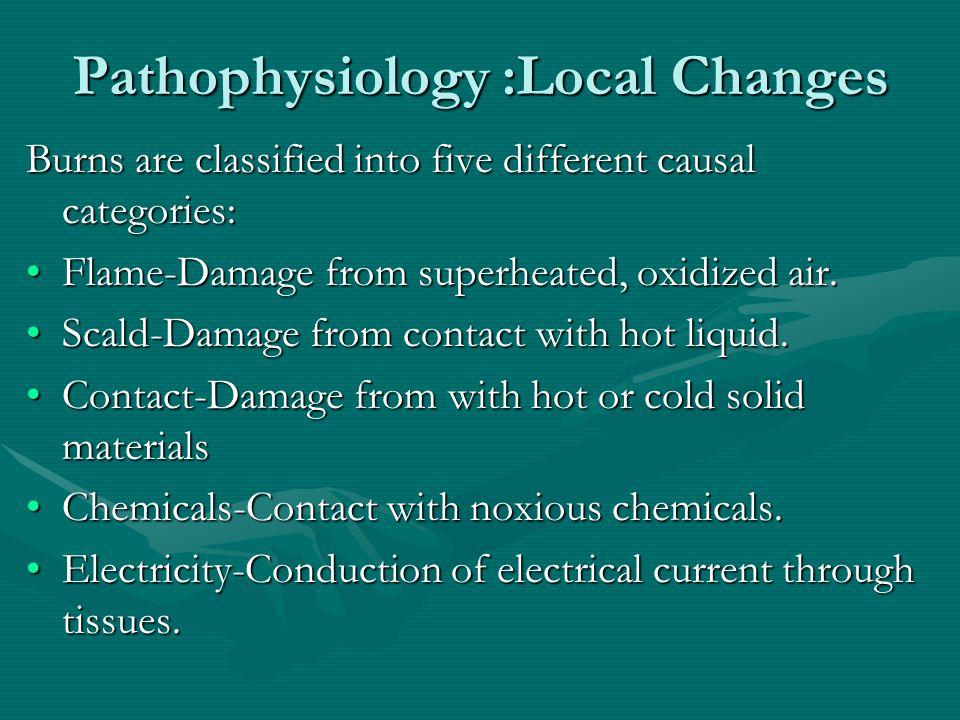 Chemical burn: Alkali Includes limes, KOH, bleach, and NaOH.Includes limes, KOH, bleach, and NaOH.