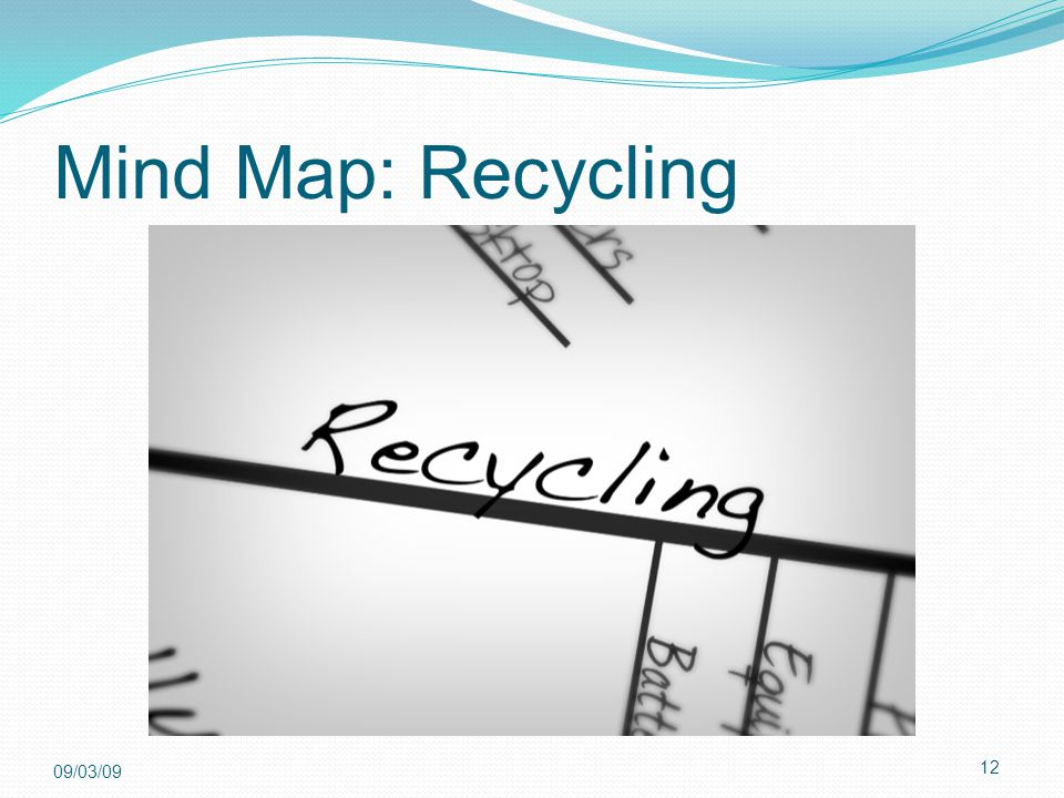 12 09/03/09 Mind Map: Recycling