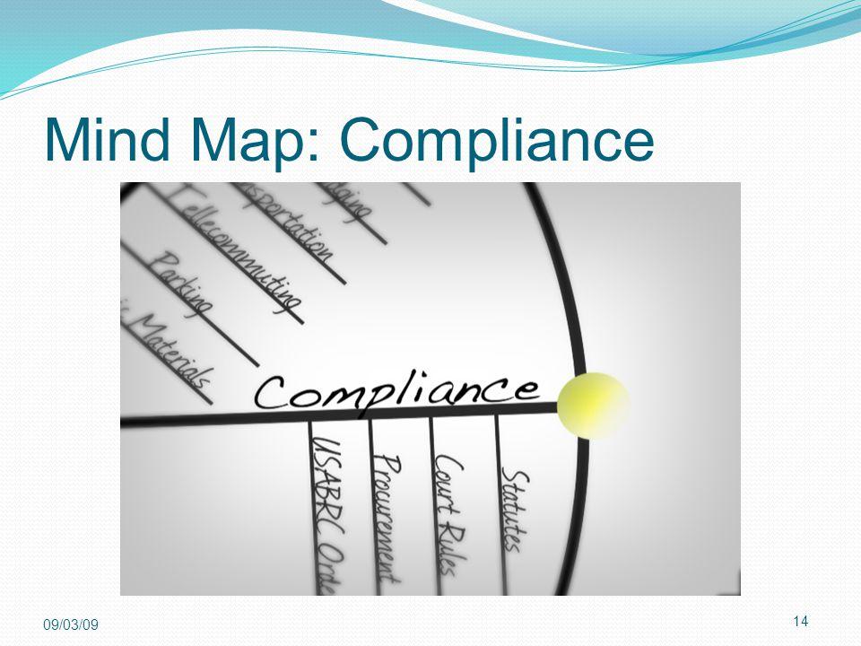 14 09/03/09 Mind Map: Compliance