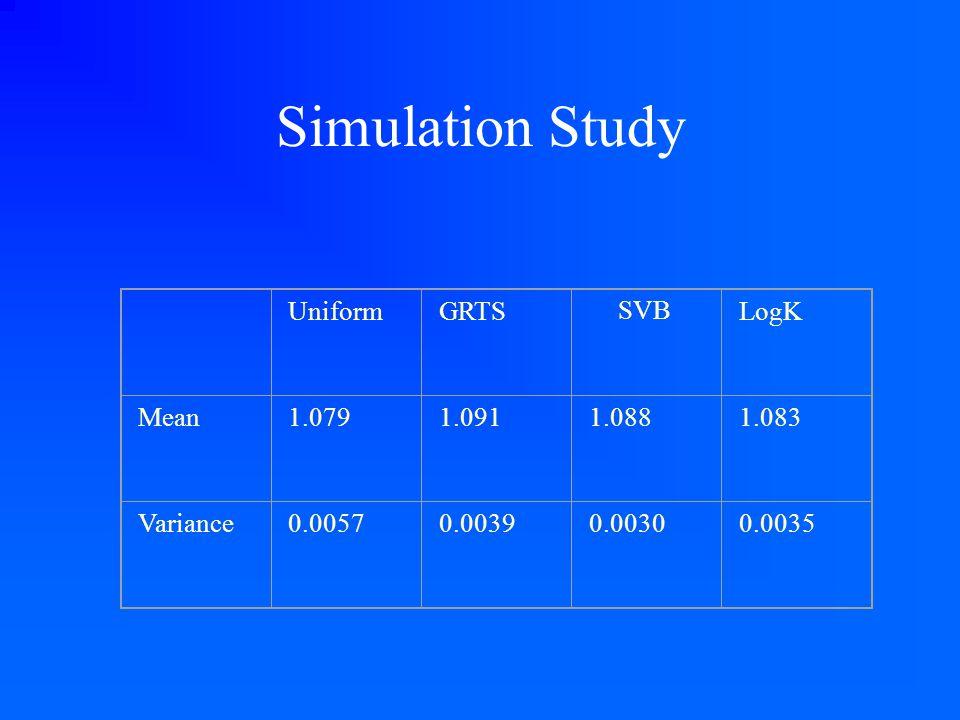 Simulation Study UniformGRTSLogK Mean1.0791.0911.0881.083 Variance0.00570.00390.00300.0035 SVB