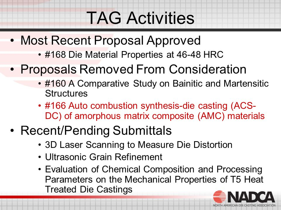 TAG Activities Most Recent Proposal Approved #168 Die Material Properties at 46-48 HRC Proposals Removed From Consideration #160 A Comparative Study on Bainitic and Martensitic Structures #166 Auto combustion synthesis-die casting (ACS- DC) of amorphous matrix composite (AMC) materials Recent/Pending Submittals 3D Laser Scanning to Measure Die Distortion Ultrasonic Grain Refinement Evaluation of Chemical Composition and Processing Parameters on the Mechanical Properties of T5 Heat Treated Die Castings