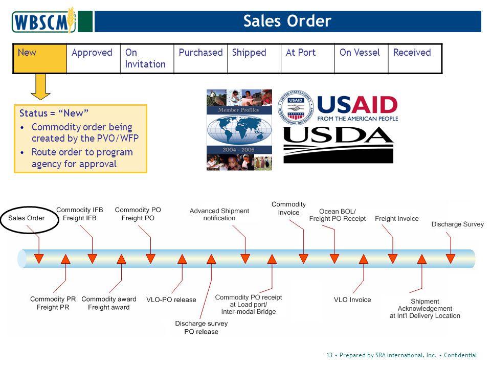 13 Prepared by SRA International, Inc.