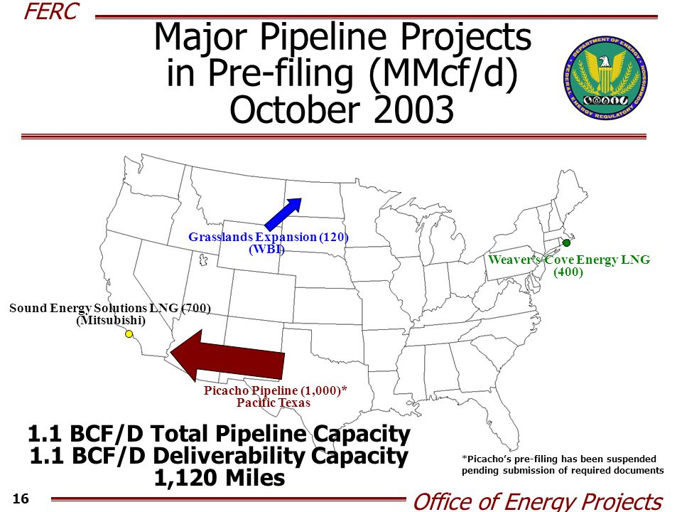 FERC Office of Energy Projects 16 Major Pipeline Projects in Pre-filing (MMcf/d) October 2003 1.1 BCF/D Total Pipeline Capacity 1.1 BCF/D Deliverability Capacity 1,120 Miles Picacho Pipeline (1,000)* Pacific Texas Grasslands Expansion (120) (WBI) Weaver's Cove Energy LNG (400) Sound Energy Solutions LNG (700) (Mitsubishi) *Picacho's pre-filing has been suspended pending submission of required documents