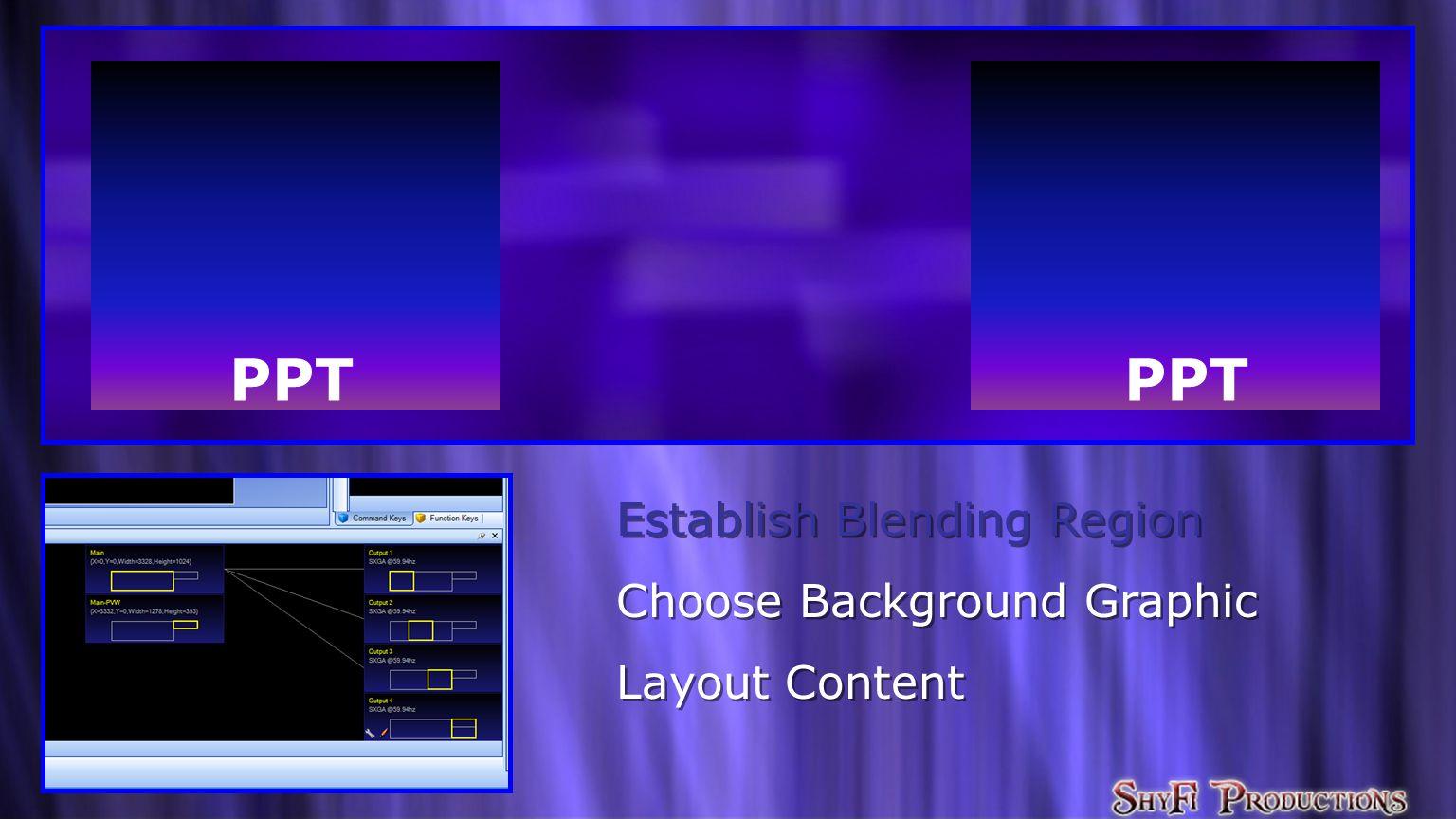 Establish Blending Region Choose Background Graphic Layout Content Establish Blending Region Choose Background Graphic Layout Content PPT