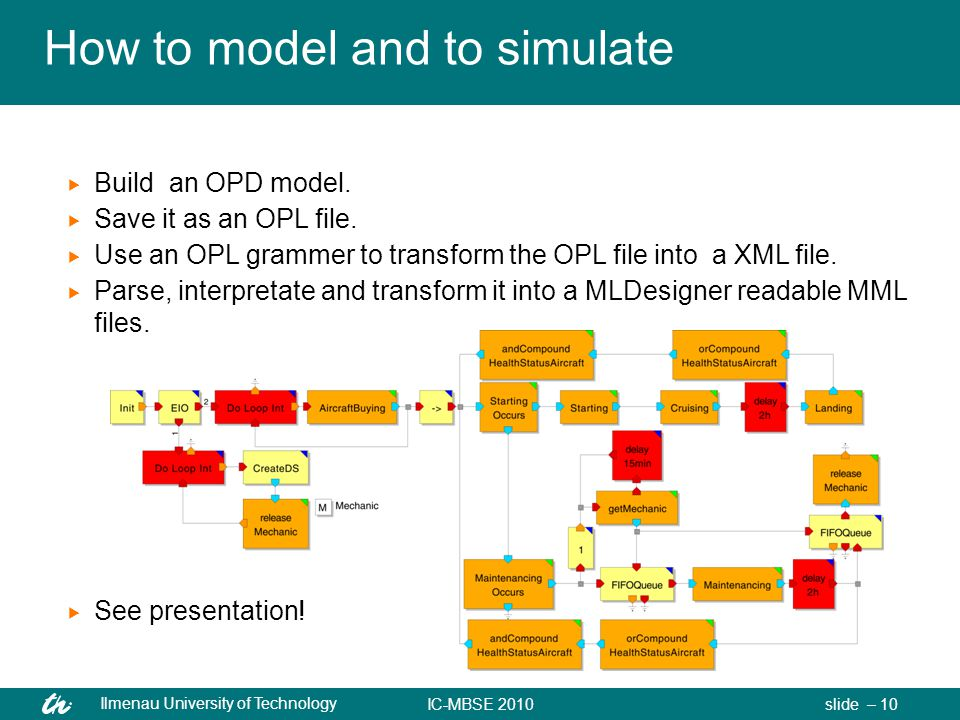 IC-MBSE 2010 Ilmenau University of Technology slide – 10 How to model and to simulate  Build an OPD model.
