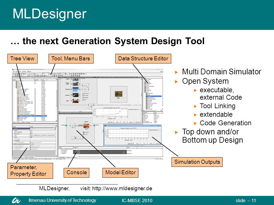 IC-MBSE 2010 Ilmenau University of Technology slide – 11 MLDesigner  Multi Domain Simulator  Open System  executable, external Code  Tool Linking  extendable  Code Generation  Top down and/or Bottom up Design MLDesigner, visit: http://www.mldesigner.de … the next Generation System Design Tool Tool, Menu Bars Model Editor Data Structure EditorTree View Console Parameter, Property Editor Simulation Outputs