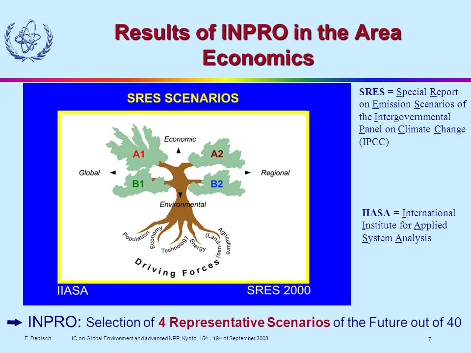 F. DepischIC on Global Environment and advanced NPP, Kyoto, 15 th – 19 th of September 2003 7 Results of INPRO in the Area Economics INPRO: Selection