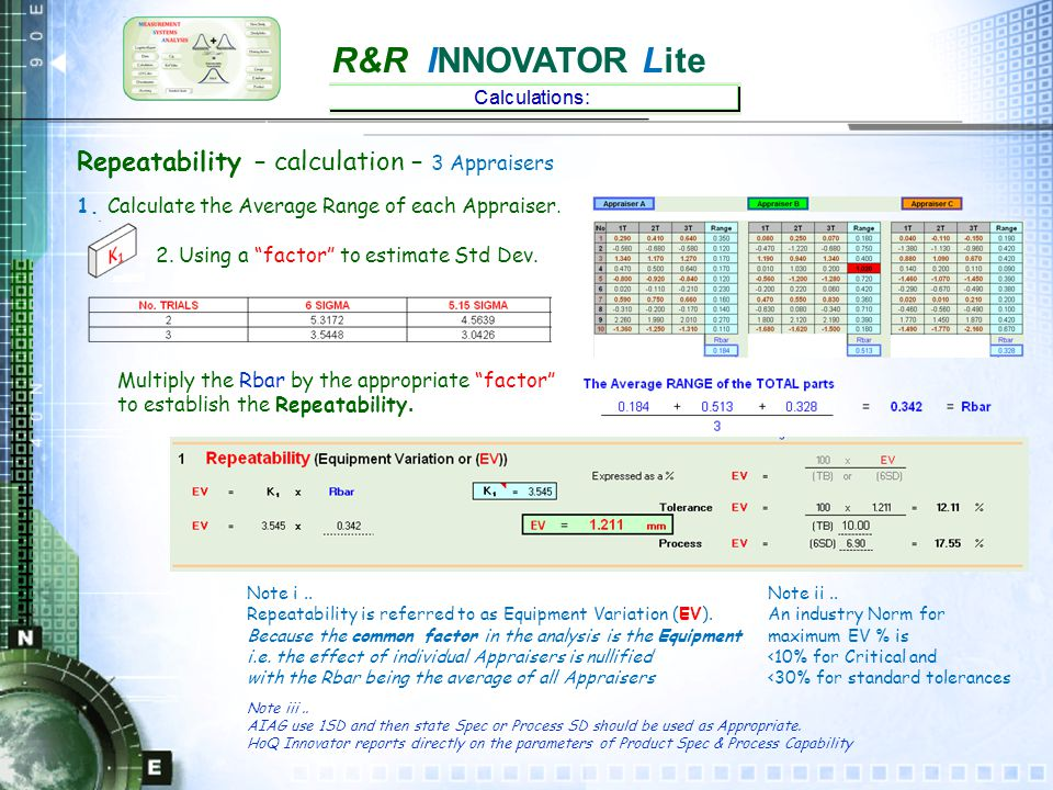 R&R INNOVATOR Lite Repeatability – calculation – 3 Appraisers 1.