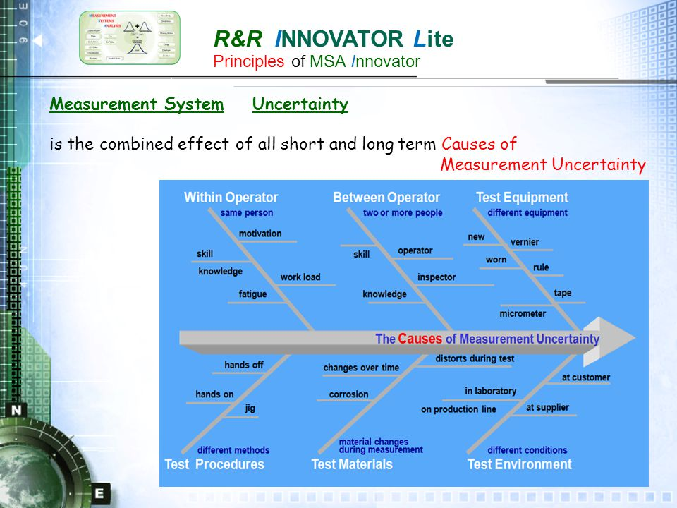 R&R INNOVATOR Lite Measurement System Uncertainty is quantified by various types of measurement variation Principles of MSA Innovator