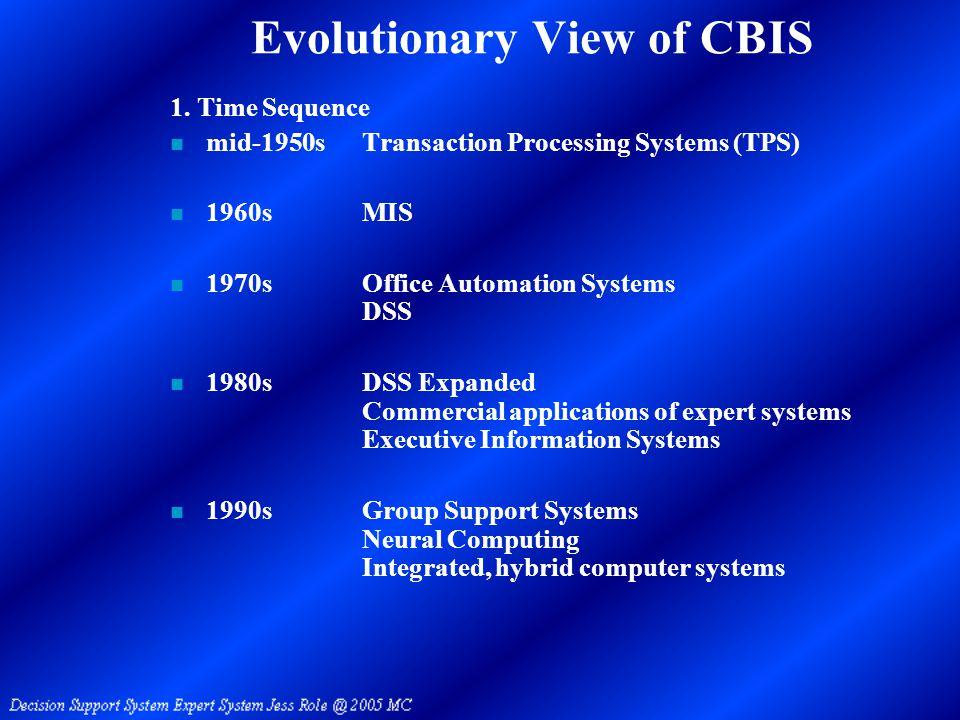 Evolutionary View of CBIS 1.