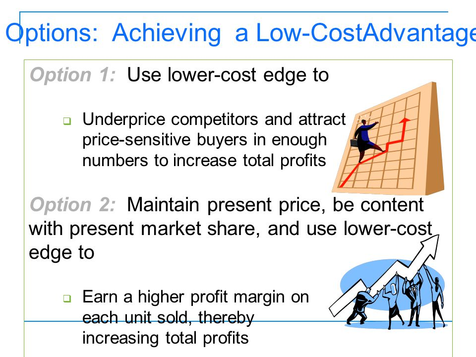 Option 1: Use lower-cost edge to  Underprice competitors and attract price-sensitive buyers in enough numbers to increase total profits Option 2: Mai