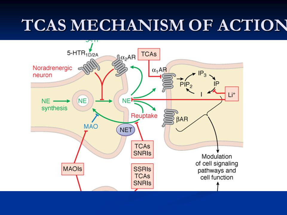 TCAS MECHANISM OF ACTION