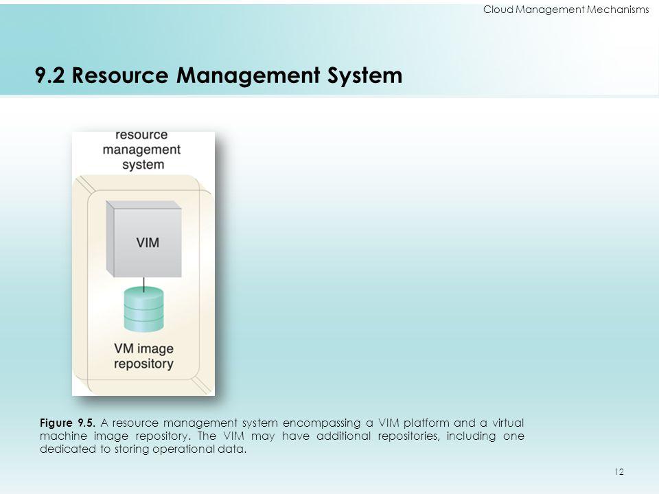 Cloud Management Mechanisms 9.2 Resource Management System Figure 9.5. A resource management system encompassing a VIM platform and a virtual machine