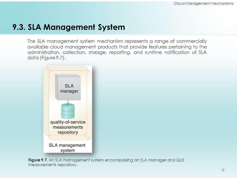 Cloud Management Mechanisms 9.3. SLA Management System The SLA management system mechanism represents a range of commercially available cloud manageme