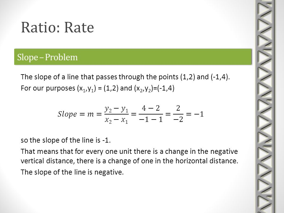 Slope – Problem Ratio: Rate